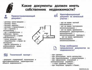 Какие документы необходимы при покупке дома с земельным участком