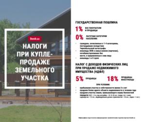 Налог на продажу участка земельного в собственности более 3 лет